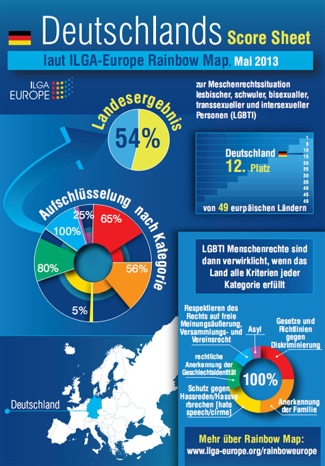 ILGA-Europe_RainbowMap_Deutschland